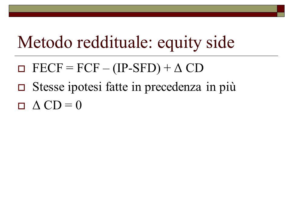 Metodo reddituale: equity side  FECF = FCF – (IP-SFD) + Δ CD  Stesse ipotesi fatte in precedenza in più  Δ CD = 0