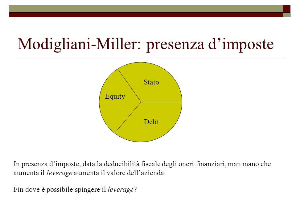 Modigliani-Miller: presenza d'imposte Equity Debt Stato In presenza d'imposte, data la deducibilità fiscale degli oneri finanziari, man mano che aumenta il leverage aumenta il valore dell'azienda.