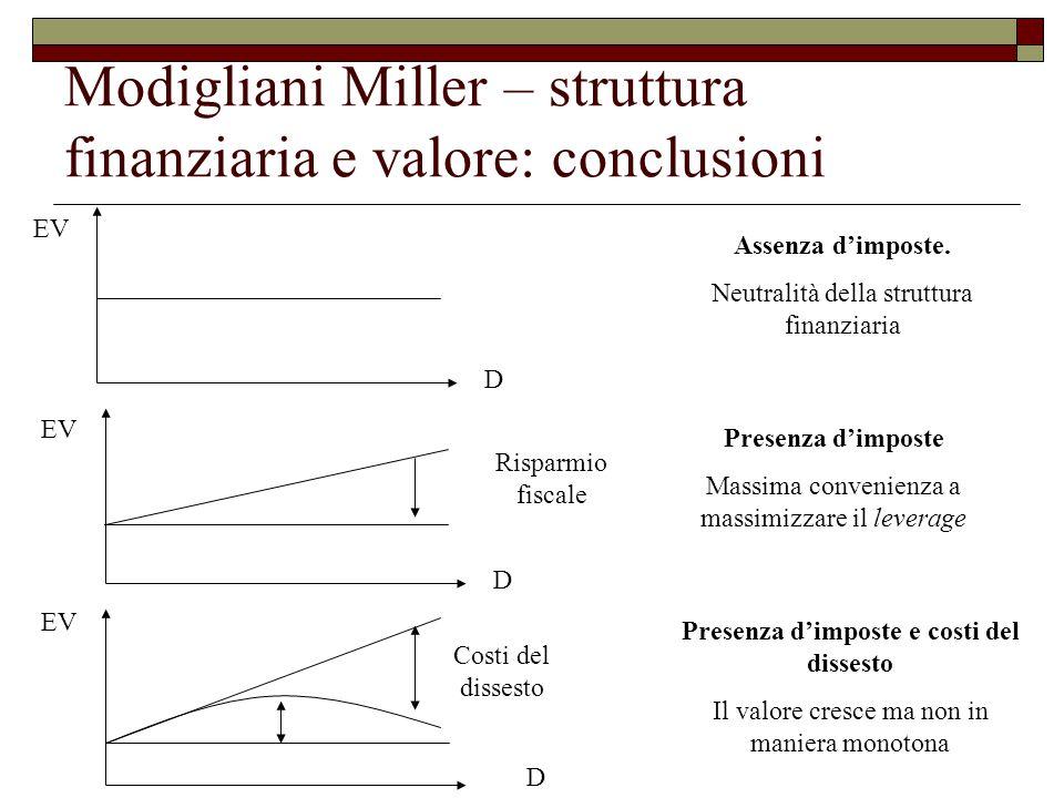 Modigliani Miller – struttura finanziaria e valore: conclusioni Assenza d'imposte.