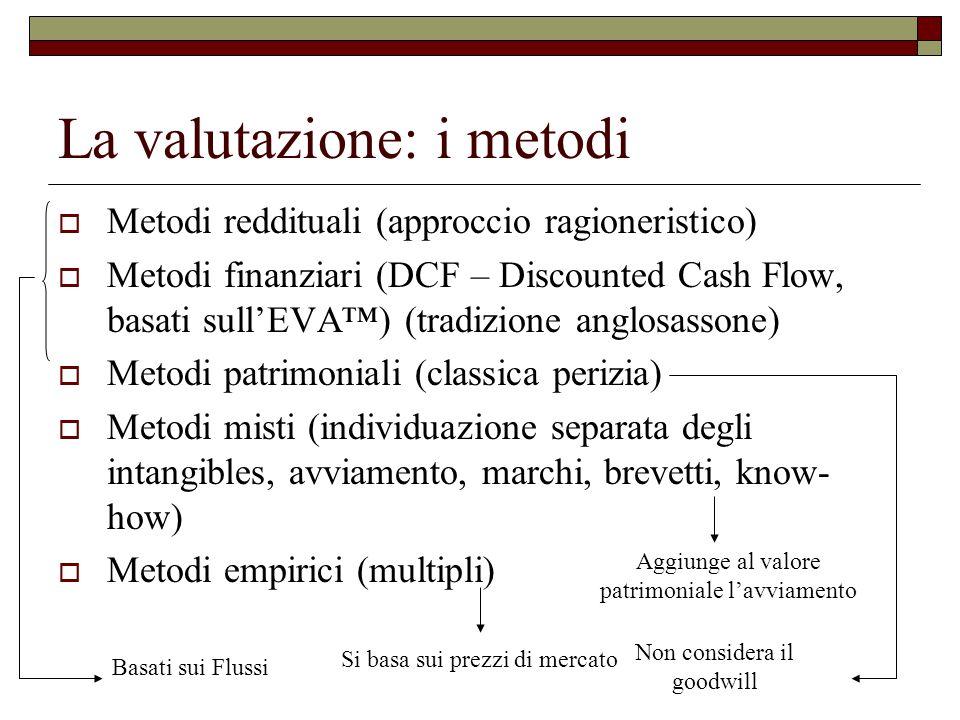 La valutazione: i metodi  Metodi reddituali (approccio ragioneristico)  Metodi finanziari (DCF – Discounted Cash Flow, basati sull'EVA™) (tradizione anglosassone)  Metodi patrimoniali (classica perizia)  Metodi misti (individuazione separata degli intangibles, avviamento, marchi, brevetti, know- how)  Metodi empirici (multipli) Basati sui Flussi Non considera il goodwill Aggiunge al valore patrimoniale l'avviamento Si basa sui prezzi di mercato