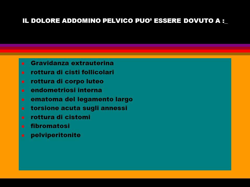 DOLORE MESTRUALE (DISMEMORREA) l A) Primarie l anomalie del canale l anomalie dell'oggetto da espellere l anomalie motorie l fattori psichici l fattori nervosi l fattori ormonali l fattori allergici l B) Secondarie l da alterazioni di posizione l flogosi in atto o pregresse l tumori uterini l endometriosi interne