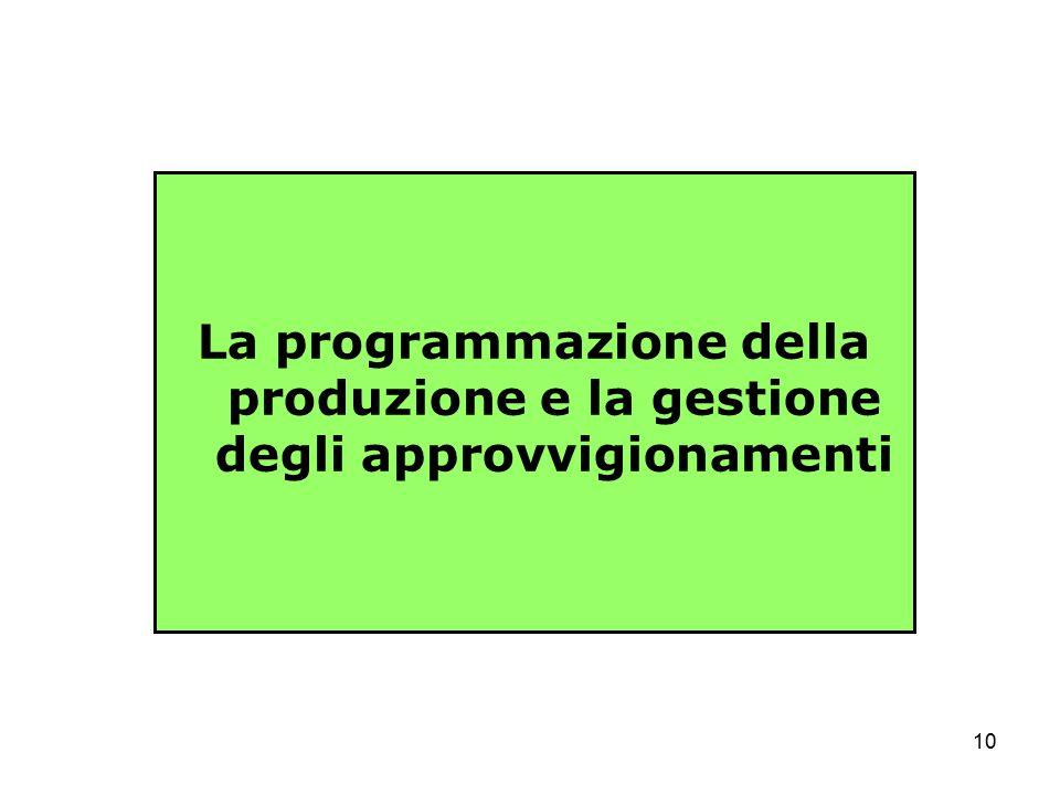 10 La programmazione della produzione e la gestione degli approvvigionamenti