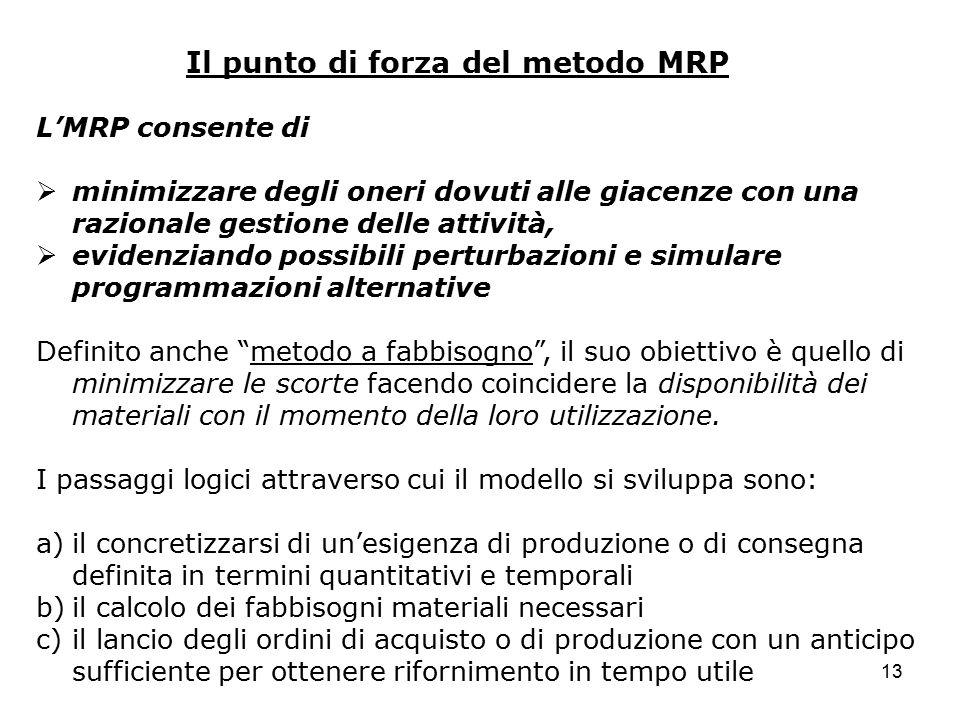 13 Il punto di forza del metodo MRP L'MRP consente di  minimizzare degli oneri dovuti alle giacenze con una razionale gestione delle attività,  evid