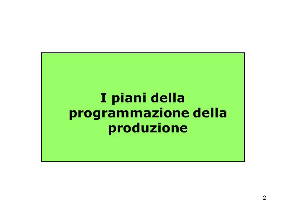 2 I piani della programmazione della produzione