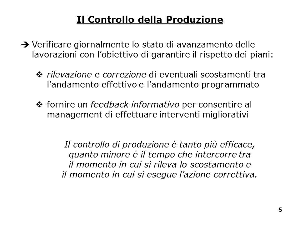 5 Il Controllo della Produzione  Verificare giornalmente lo stato di avanzamento delle lavorazioni con l'obiettivo di garantire il rispetto dei piani