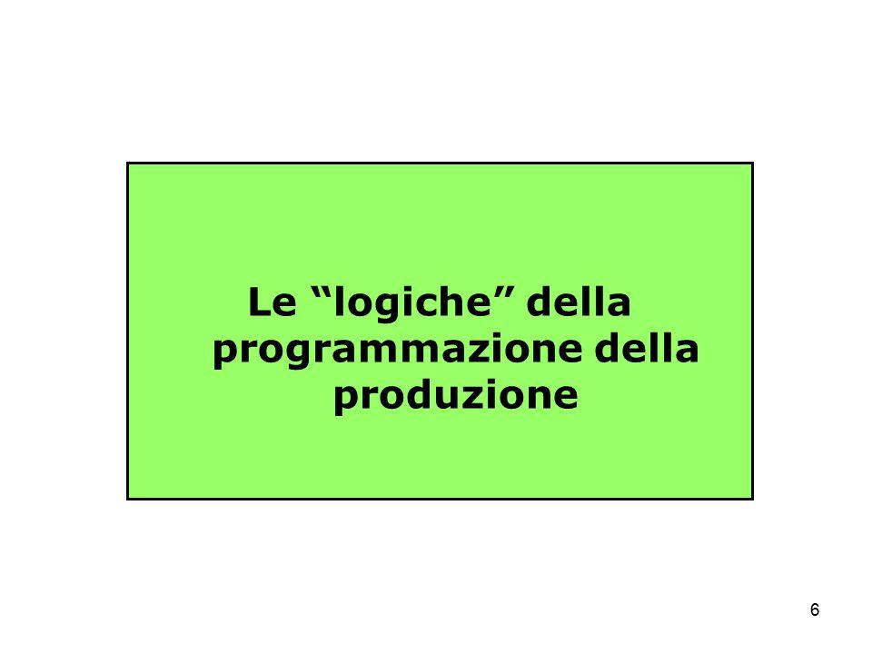 7 La logica di programmazione a spinta (push)  Gli ordini di produzione e di acquisto materiali sono definiti e lanciati dal sistema centrale di programmazione, in base ai fabbisogni di lavorazione di approvvigionamento derivanti dal Piano Principale.