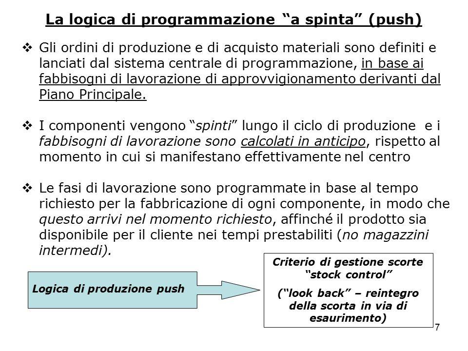 """7 La logica di programmazione """"a spinta"""" (push)  Gli ordini di produzione e di acquisto materiali sono definiti e lanciati dal sistema centrale di pr"""