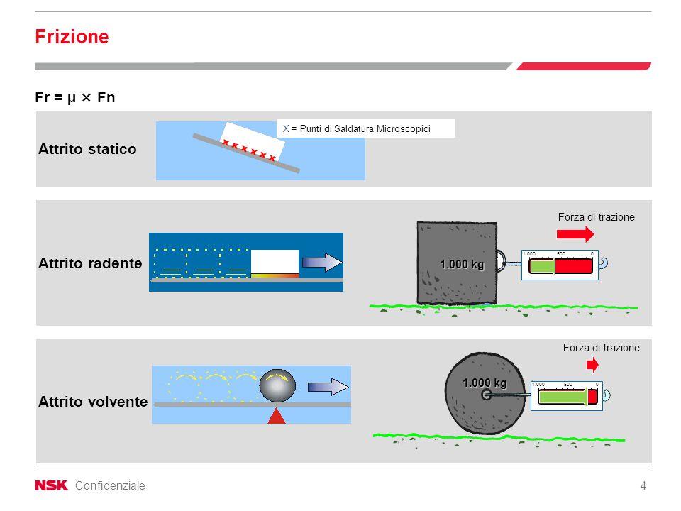 Confidenziale 4 Frizione X = Punti di Saldatura Microscopici 1.000 kg Fr = µ × Fn Attrito statico Attrito radente Attrito volvente 1.0005000 Forza di