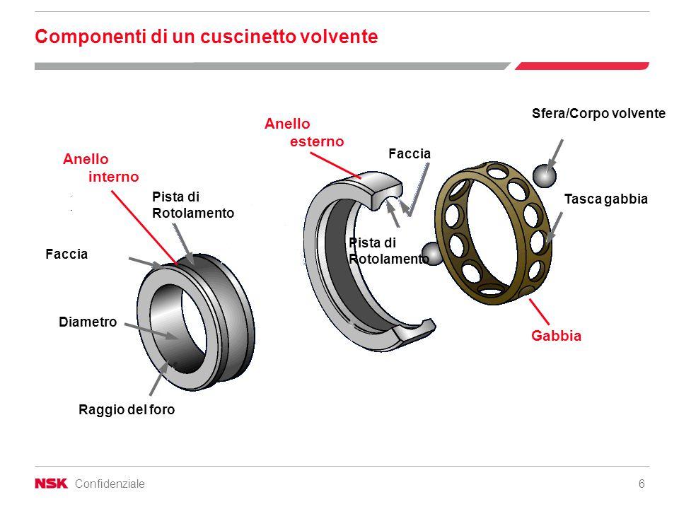 Confidenziale 6 Componenti di un cuscinetto volvente Anello interno Faccia Diametro Raggio del foro Pista di Rotolamento Anello esterno Pista di Rotol
