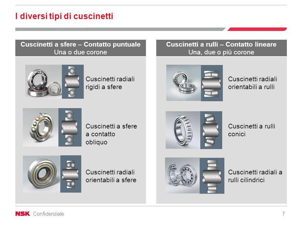 Confidenziale 7 I diversi tipi di cuscinetti Cuscinetti a sfere – Contatto puntuale Una o due corone Cuscinetti a rulli – Contatto lineare Una, due o