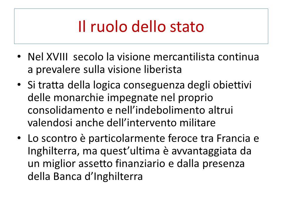 Il ruolo dello stato Nel XVIII secolo la visione mercantilista continua a prevalere sulla visione liberista Si tratta della logica conseguenza degli o