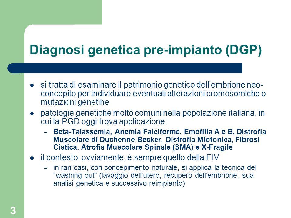 4 DPG FIV embryo- 3days (6-8 cell.) – prelievo 1-2 blastomeri (biopsia embrionaria con microlaser) – analisi DNA in base alla malattia sospettata selezione embrioni in base ai risultati trasferimento in utero di quelli sani (in numero variabile)