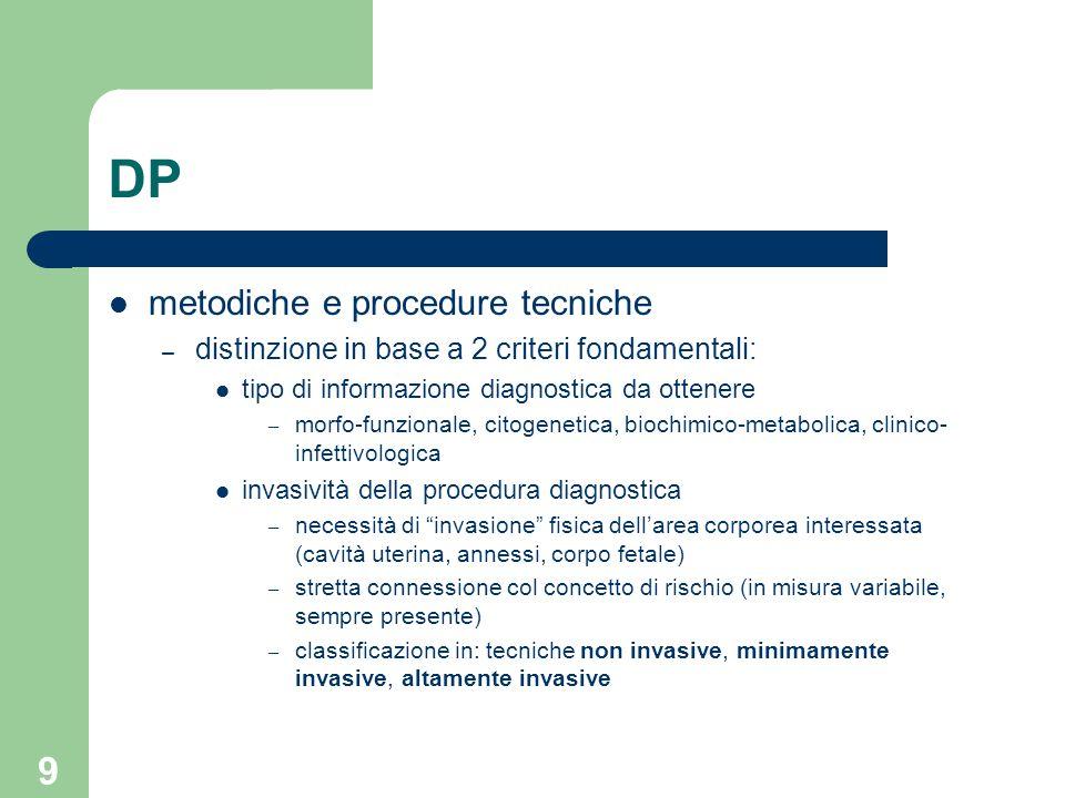 9 DP metodiche e procedure tecniche – distinzione in base a 2 criteri fondamentali: tipo di informazione diagnostica da ottenere – morfo-funzionale, c