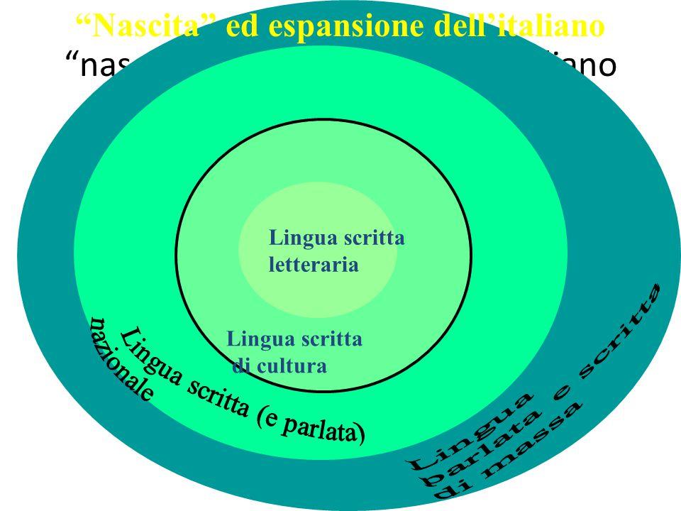 nascita ed espansione dell'italiano Nascita ed espansione dell'italiano Lingua scritta di cultura Lingua scritta letteraria (Vignuzzi, modulo 2002- 2003)