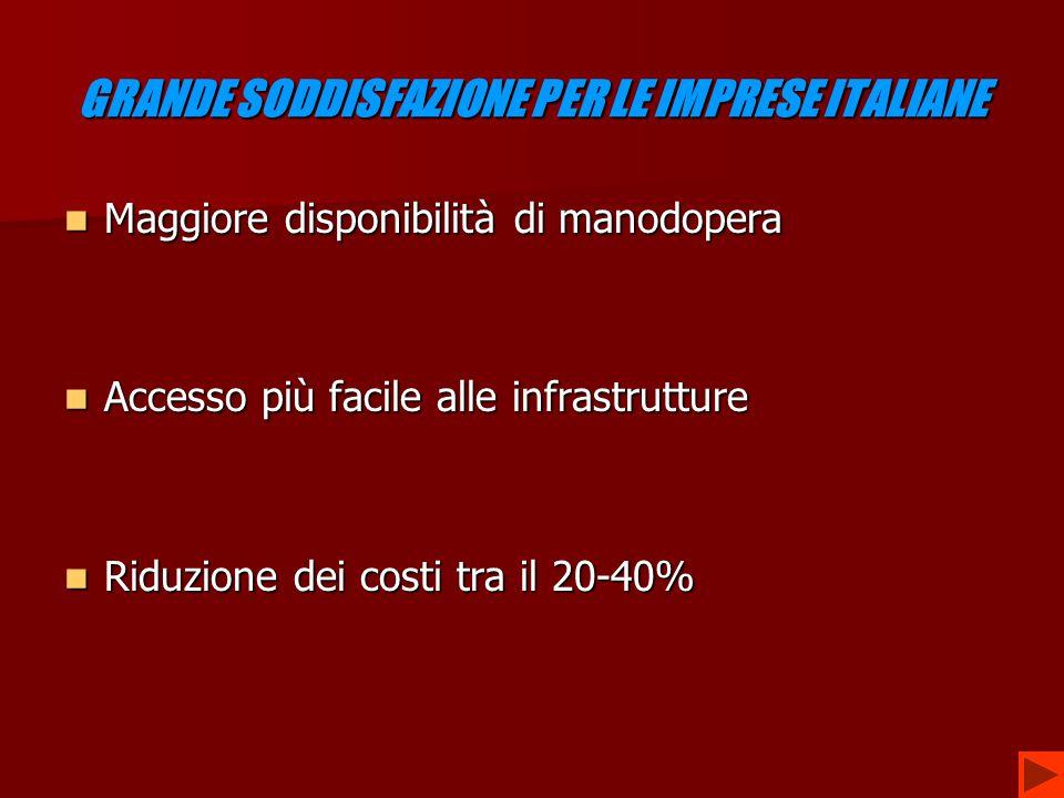 ITALIA ricerca e sviluppo ITALIA ricerca e sviluppo EST o ASIA produzioni di massa EST o ASIA produzioni di massa