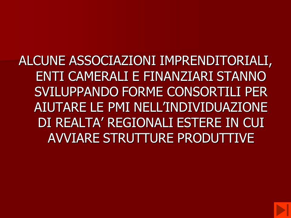 FRA QUANTI HANNO RAPPORTI CON L'ESTERO: FRA QUANTI HANNO RAPPORTI CON L'ESTERO: IL 6% HA CHIUSO LE ATTIVITA' PRODUTTIVE IN ITALIA IL 6% HA CHIUSO TUTT