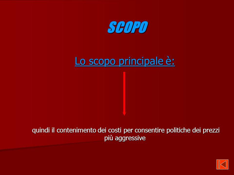 MAGGIOR PROFITTO AL MINOR COSTO Italia : parte del ciclo produttivo per le quali sono richieste competenze professionali particolari Estero: parte del