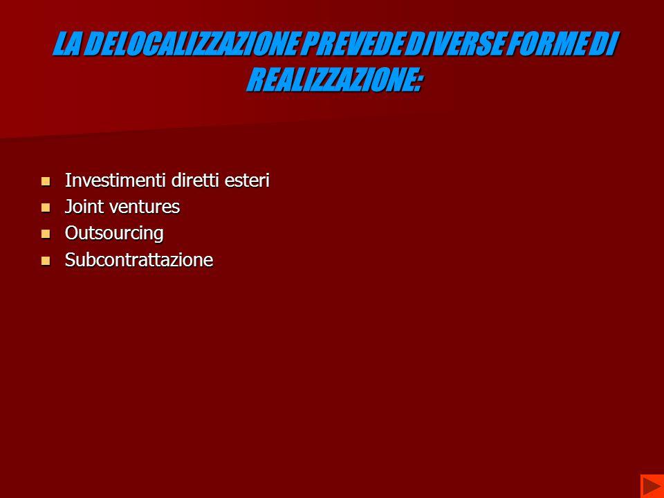 LA DELOCALIZZAZIONE PREVEDE DIVERSE FORME DI REALIZZAZIONE: Investimenti diretti esteri Investimenti diretti esteri Joint ventures Joint ventures Outsourcing Outsourcing Subcontrattazione Subcontrattazione