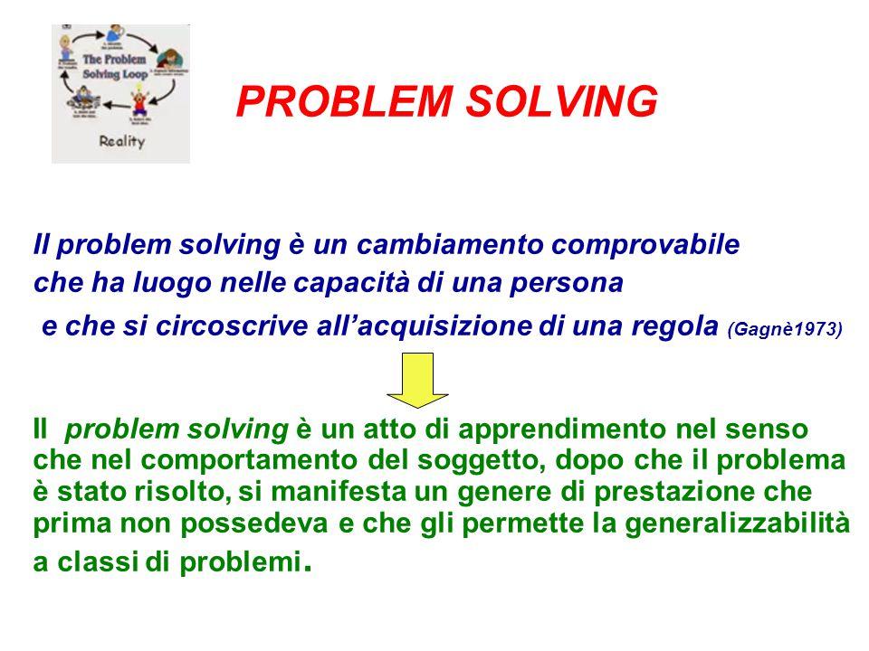 PROBLEM SOLVING Il problem solving è un cambiamento comprovabile che ha luogo nelle capacità di una persona e che si circoscrive all'acquisizione di u