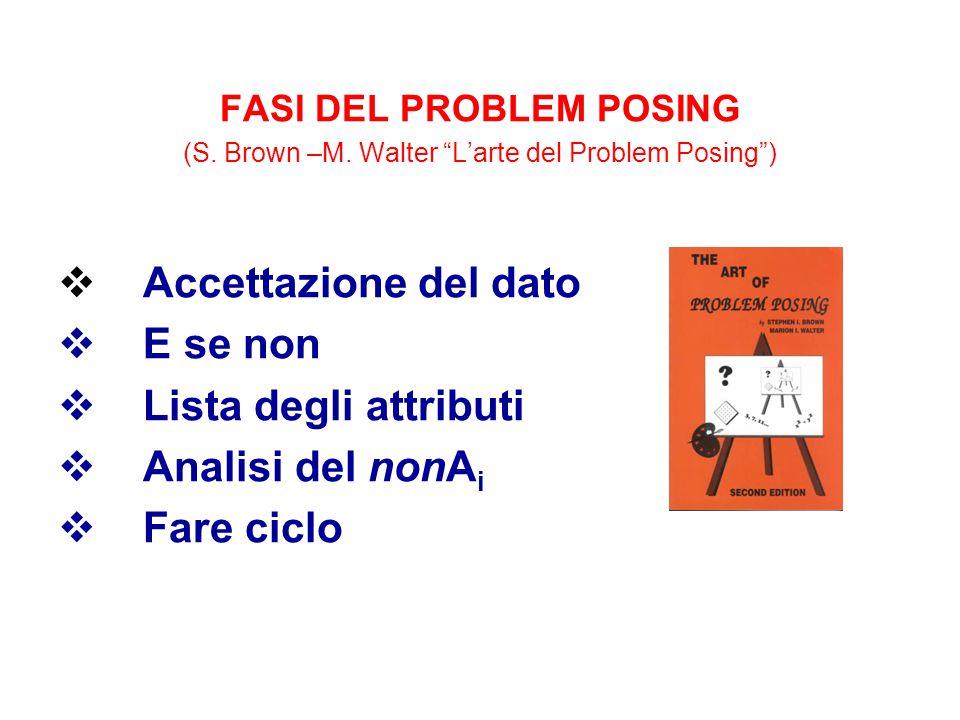 """FASI DEL PROBLEM POSING (S. Brown –M. Walter """"L'arte del Problem Posing"""")  Accettazione del dato  E se non  Lista degli attributi  Analisi del non"""