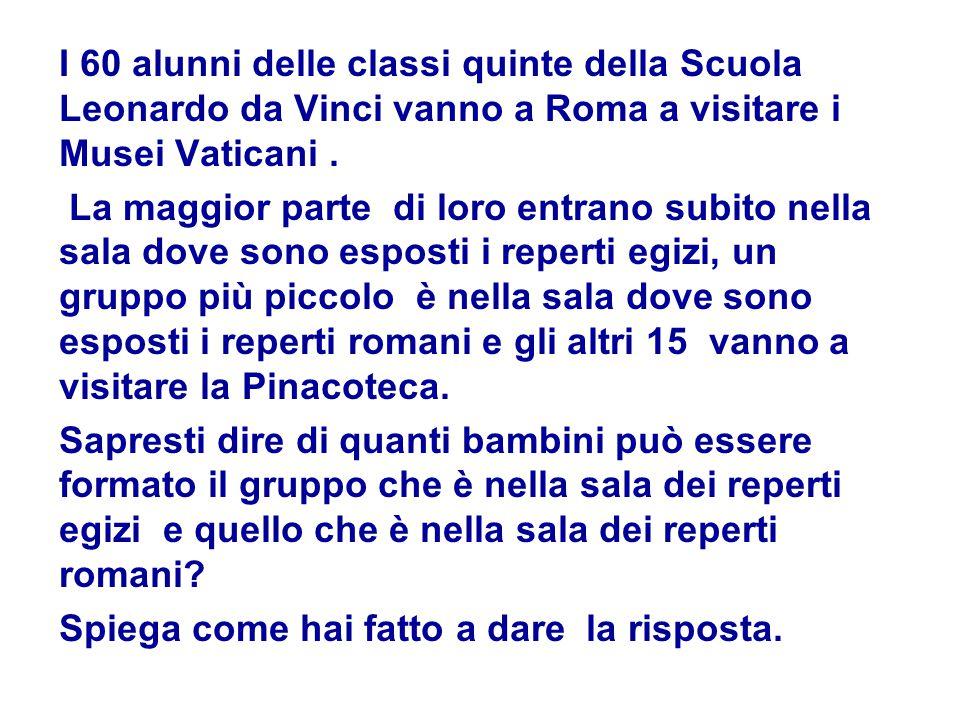 I 60 alunni delle classi quinte della Scuola Leonardo da Vinci vanno a Roma a visitare i Musei Vaticani. La maggior parte di loro entrano subito nella