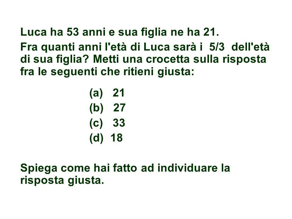 Luca ha 53 anni e sua figlia ne ha 21. Fra quanti anni l'età di Luca sarà i 5/3 dell'età di sua figlia? Metti una crocetta sulla risposta fra le segue