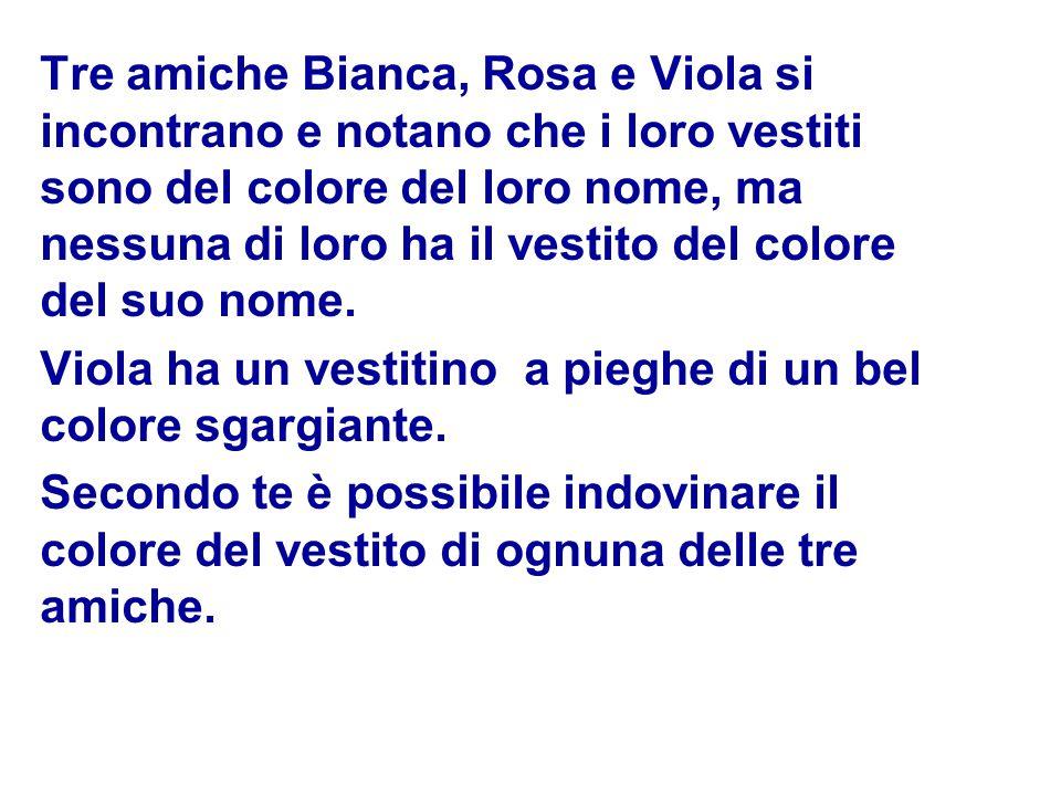 Tre amiche Bianca, Rosa e Viola si incontrano e notano che i loro vestiti sono del colore del loro nome, ma nessuna di loro ha il vestito del colore d