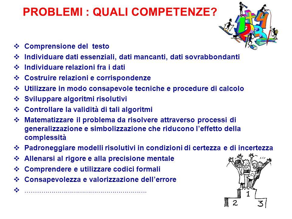 PROBLEMI : QUALI COMPETENZE?  Comprensione del testo  Individuare dati essenziali, dati mancanti, dati sovrabbondanti  Individuare relazioni fra i
