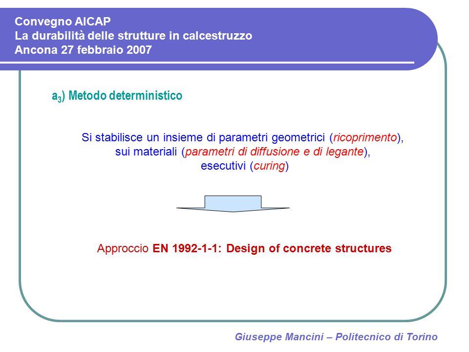 Giuseppe Mancini – Politecnico di Torino a 3 ) Metodo deterministico Si stabilisce un insieme di parametri geometrici (ricoprimento), sui materiali (p