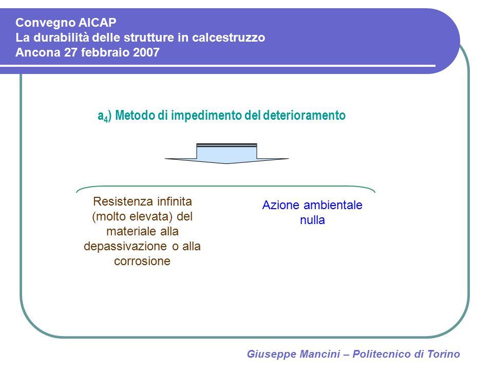 Giuseppe Mancini – Politecnico di Torino a 4 ) Metodo di impedimento del deterioramento Resistenza infinita (molto elevata) del materiale alla depassi
