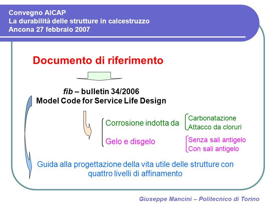 Giuseppe Mancini – Politecnico di Torino Documento di riferimento fib – bulletin 34/2006 Model Code for Service Life Design Corrosione indotta da Gelo