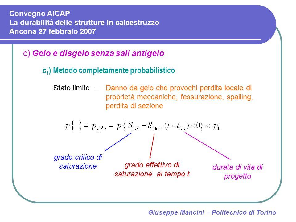 Giuseppe Mancini – Politecnico di Torino c) Gelo e disgelo senza sali antigelo c 1 ) Metodo completamente probabilistico grado critico di saturazione