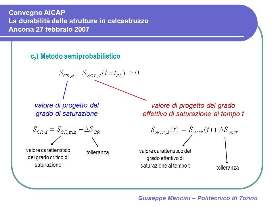Giuseppe Mancini – Politecnico di Torino c 2 ) Metodo semiprobabilistico valore di progetto del grado di saturazione valore di progetto del grado effe