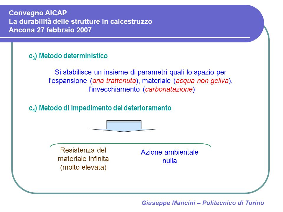 Giuseppe Mancini – Politecnico di Torino c 3 ) Metodo deterministico Si stabilisce un insieme di parametri quali lo spazio per l'espansione (aria trat