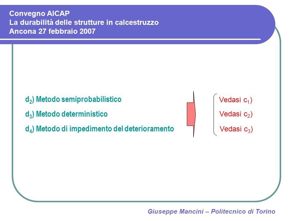 Giuseppe Mancini – Politecnico di Torino d 2 ) Metodo semiprobabilistico d 3 ) Metodo deterministico d 4 ) Metodo di impedimento del deterioramento Ve
