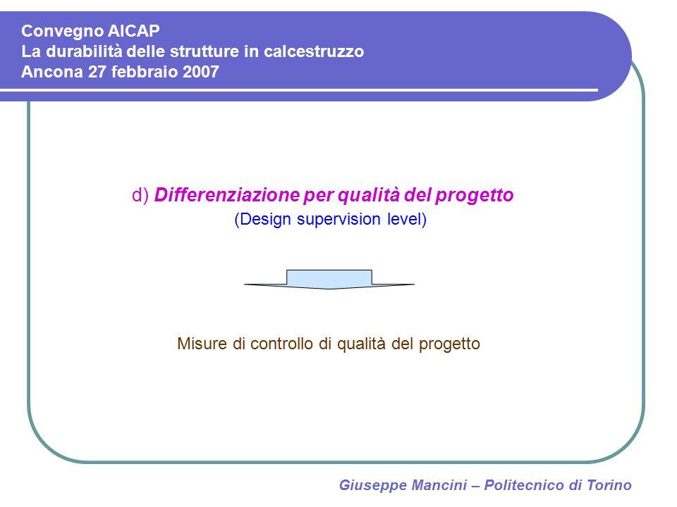 Giuseppe Mancini – Politecnico di Torino d) Differenziazione per qualità del progetto Misure di controllo di qualità del progetto Convegno AICAP La du