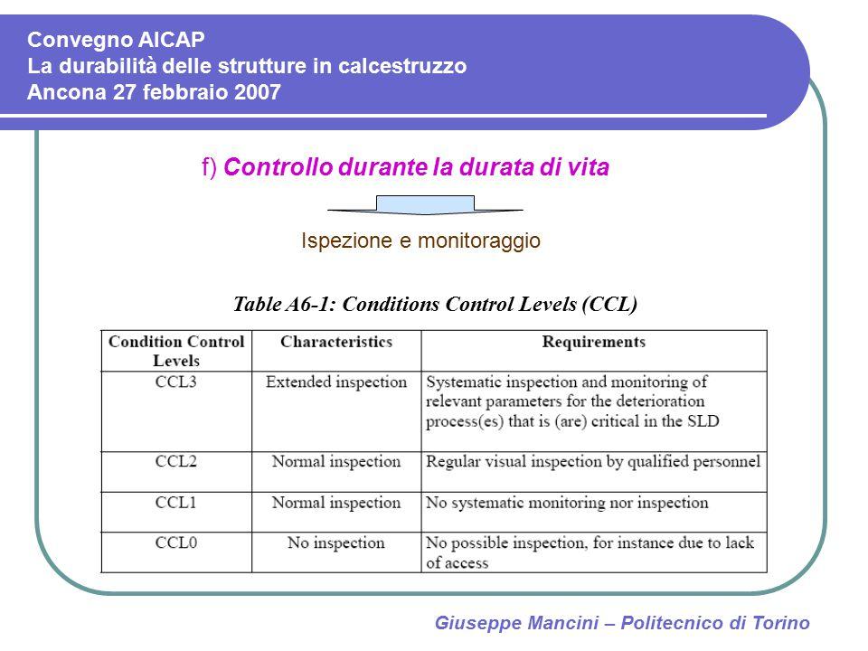Giuseppe Mancini – Politecnico di Torino f) Controllo durante la durata di vita Ispezione e monitoraggio Table A6-1: Conditions Control Levels (CCL) C