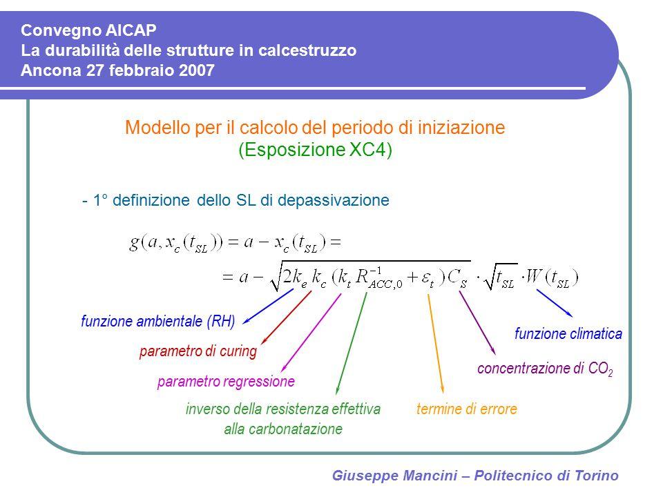 Giuseppe Mancini – Politecnico di Torino Modello per il calcolo del periodo di iniziazione (Esposizione XC4) funzione ambientale (RH) parametro di cur