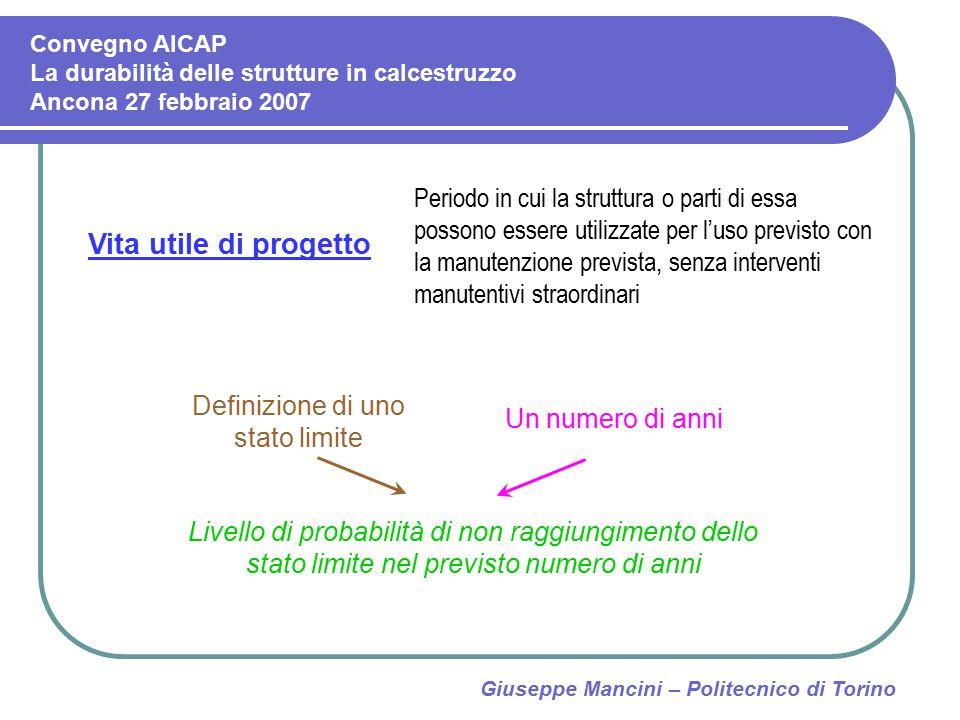 Giuseppe Mancini – Politecnico di Torino Vita utile di progetto Periodo in cui la struttura o parti di essa possono essere utilizzate per l'uso previs