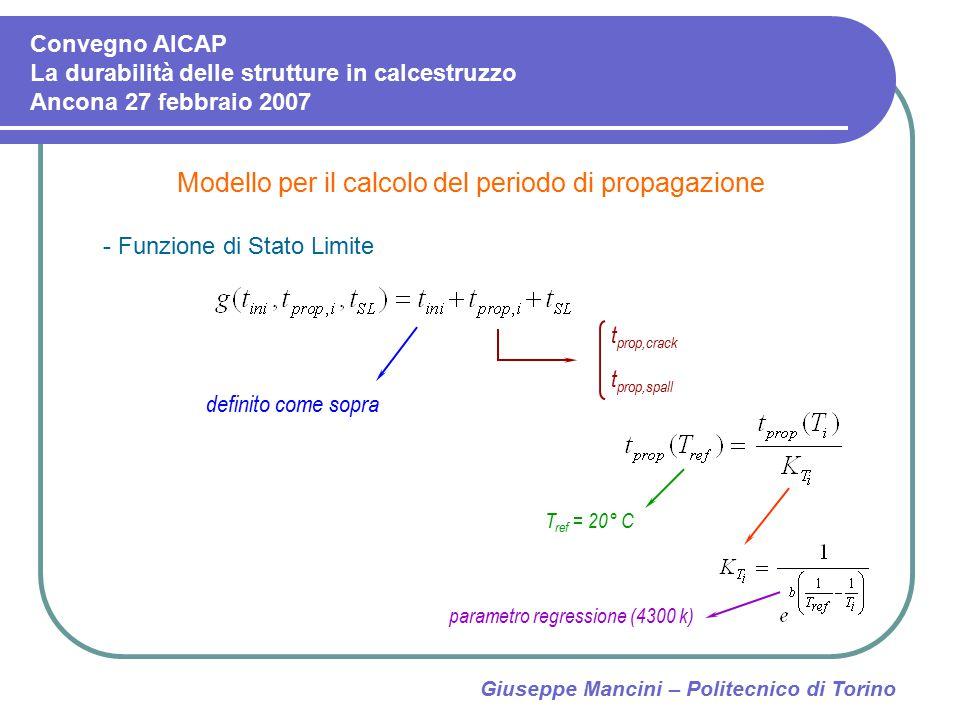 Giuseppe Mancini – Politecnico di Torino Modello per il calcolo del periodo di propagazione - Funzione di Stato Limite definito come sopra t prop,crac