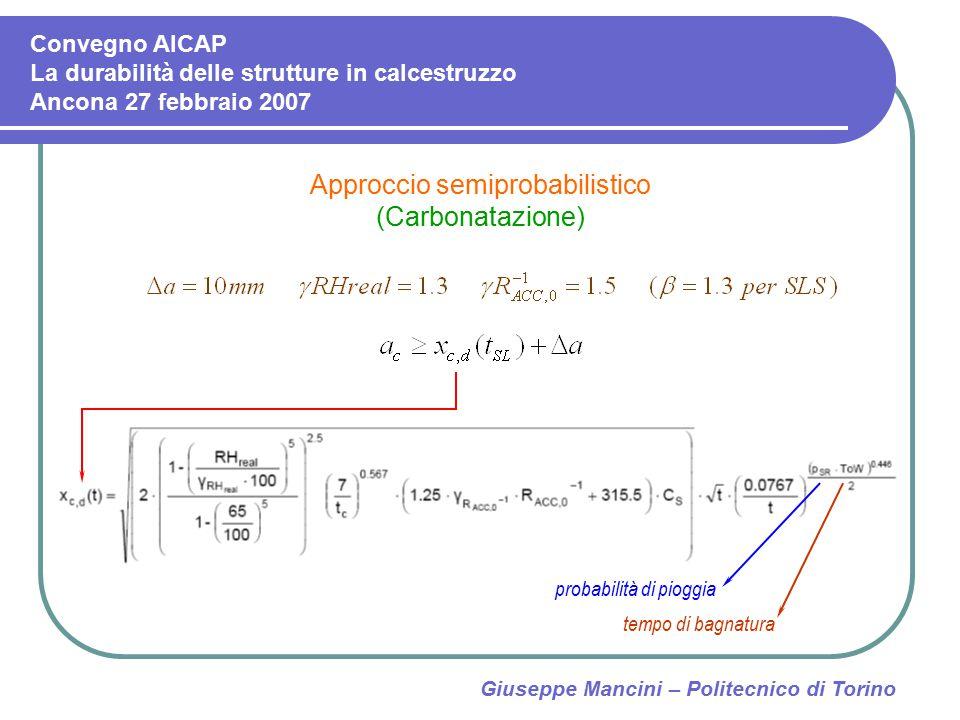 Giuseppe Mancini – Politecnico di Torino Approccio semiprobabilistico (Carbonatazione) probabilità di pioggia tempo di bagnatura Convegno AICAP La dur