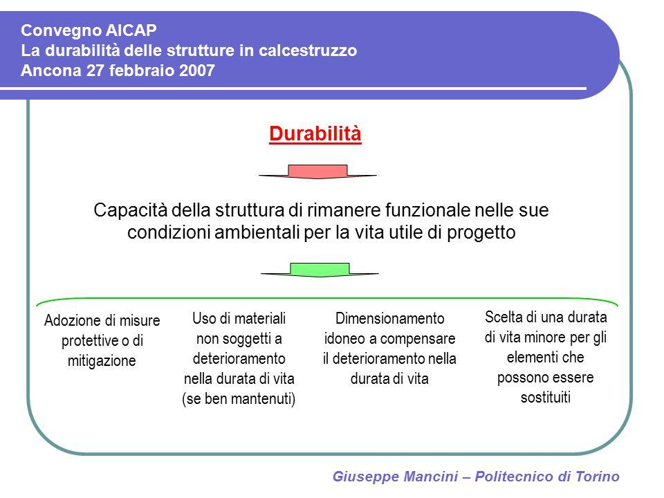 Giuseppe Mancini – Politecnico di Torino I requisiti prestazionali devono essere associati a valori limite di affidabilità, per fissare i quali occorre tener conto di:  Classi di conseguenze CC3, CC2, CC1  Classi di affidabilità RC3, RC2, RC1  Livelli di controllo del progetto DSL3, DSL2, DSL1  Classi di esecuzione EXC1, EXC2, EXC3  Classi di robustness ROC1, ROC2, ROC3  Classi di controllo nella durata di vita CCL3, CCL2, CCL1, CCL0 Convegno AICAP La durabilità delle strutture in calcestruzzo Ancona 27 febbraio 2007