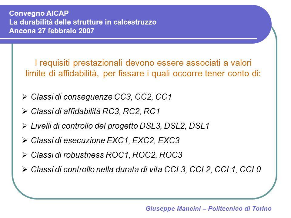 Giuseppe Mancini – Politecnico di Torino Table A2-1: Definition of consequences classes Convegno AICAP La durabilità delle strutture in calcestruzzo Ancona 27 febbraio 2007