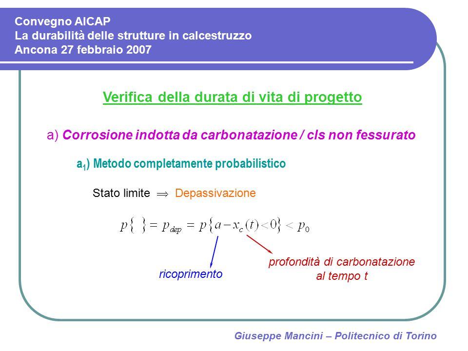 Giuseppe Mancini – Politecnico di Torino Verifica della durata di vita di progetto a) Corrosione indotta da carbonatazione / cls non fessurato a 1 ) M
