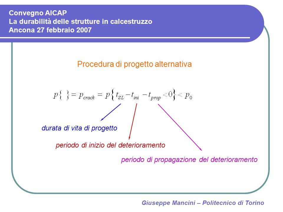 Giuseppe Mancini – Politecnico di Torino Procedura di progetto alternativa durata di vita di progetto periodo di inizio del deterioramento periodo di