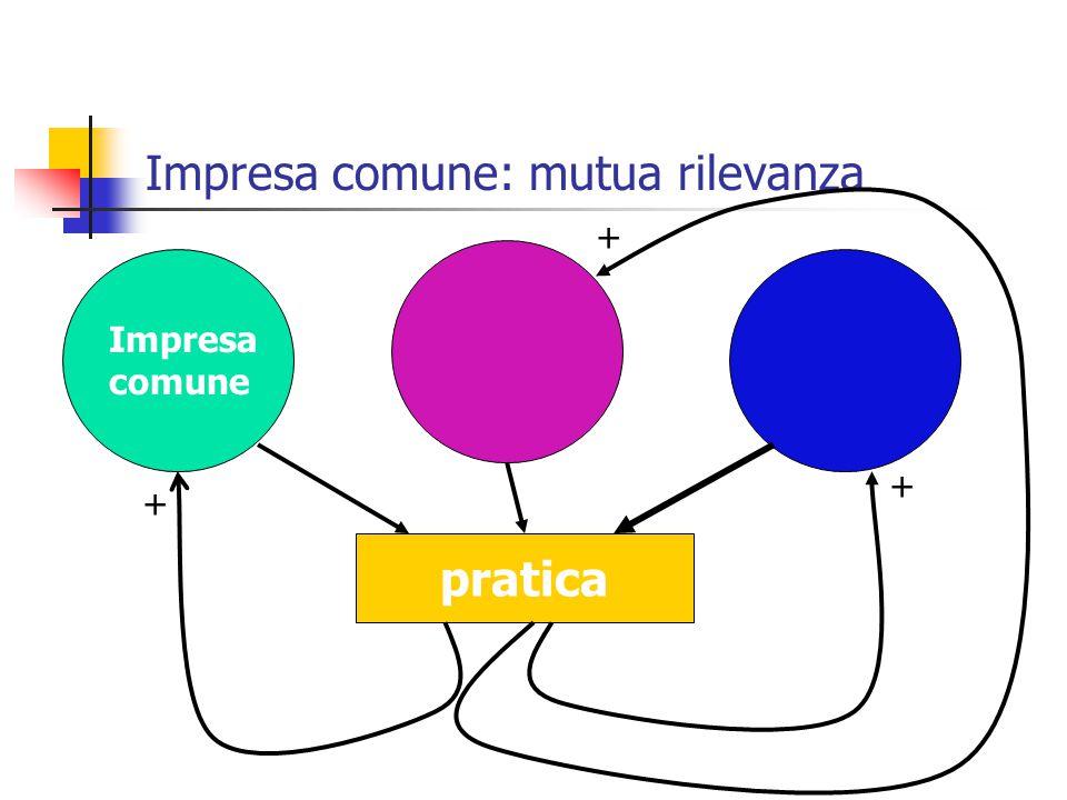 Impresa comune: mutua rilevanza pratica Impresa comune + + +