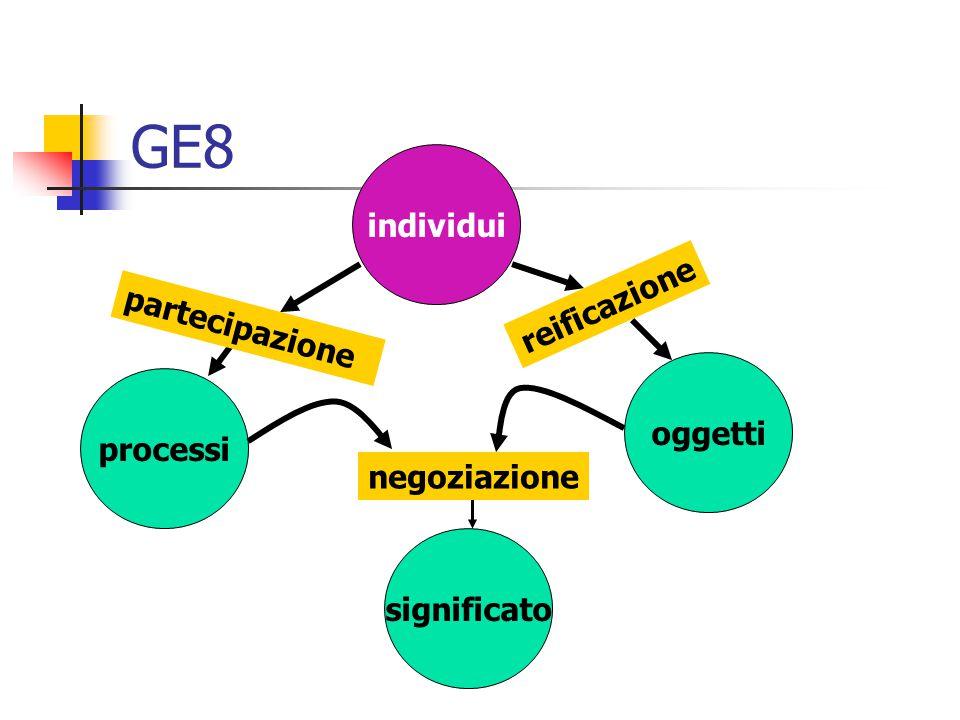 GE8 individui oggetti processi significato partecipazione reificazione negoziazione