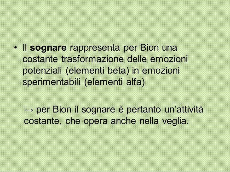 ↓ elementi beta (elementi psichici mentalmente non trasformabili, ma solo evacuabili) ------------------------ funzione alfa -------------------------- ↓ elementi alfa (elementi psichici mentalmente trasformabili) ↓ Pensieri onirici, sogni, miti, allucinazioni ↓ Preconcezioni ↓ Concezioni ↓ Concetti ↓ Sistema deduttivo Calcolo algebrico (Bion, 1974, tr.