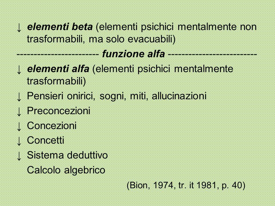 Nel trasformare l'esperienza emotiva in elementi alfa, la funzione alfa adempie ad un compito fondamentale, perché il senso della realtà ha per l'individuo la stessa importanza che hanno il cibo, l'acqua, l aria e l'eliminazione delle scorie (Bion, Apprendere dall'esperienza, 1962, trad.