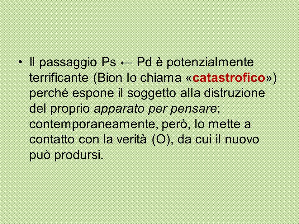 Il passaggio Ps ← Pd è potenzialmente terrificante (Bion lo chiama «catastrofico») perché espone il soggetto alla distruzione del proprio apparato per